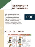 Ciclo de Carnot y Tipos de Calderas