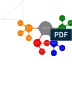 Example Mindmap
