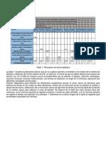 Tabla de Planeacion Didactica