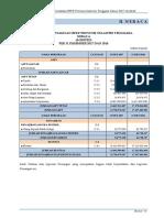 Contoh laporan keuangan pemda (neraca)