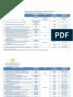 Listado_Politicas_Publicas_vigentes.pdf