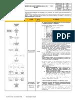 Procedimiento de Gestión Alquiler y Post. Venta_v06