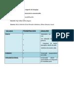 Matriz de análisis empresarial