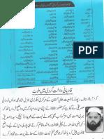 Aqeeda Khatm e Nubuwwat AND ISLAM-Pakistan-KAY-DUSHMAN_222728