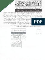 Aqeeda Khatm e Nubuwwat AND ISLAM-Pakistan-KAY-DUSHMAN_223342