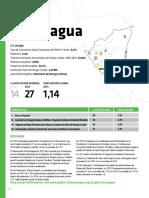 Perfil Energético. Nicaragua