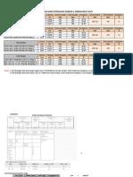 Rekapitulasi Hasil Uji Tarik Ss400 & a325
