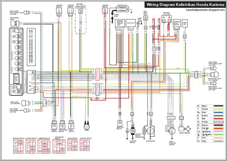 Wiring Diagram Kelistrikan Honda Karisma 125d Hd