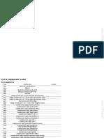 Renault Premium DXI 450 Wiring Diagrams