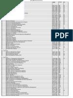 ABS List 2016.pdf