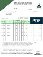 Standard Soil Recommendation