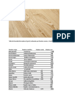 Tabla de densidad de maderas