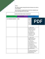 Cuadro Admin Farmacia Fase 0