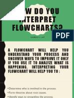 Interpreting Flowchart
