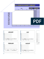 Annual-Operating-Budget-Forecast-Template.xls
