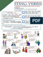 Reported Speech Reporting Verbs Grammar Guides Sentence Transformation Rephrasing 87301