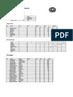 sl results 2019 wk1