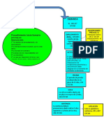 Esquema procedimiento sumario.docx