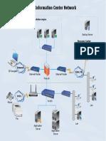 information-center-network.pdf