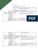 Study_Materials.pdf