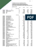 Insumos Por Tipo en Excel
