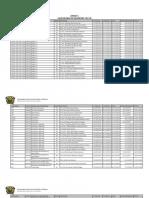 Calendario de Exámenes 2019B