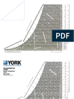 York Chart