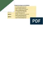 Cronograma de Carnet de Bbiblioteca