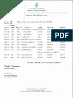 Weekly Shipping September 21 2019