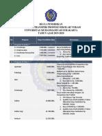 Biaya Transfer-Profesi-Vokasi.pdf