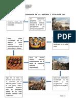 Actividad Aa1 Infografía Evolución Del Turismo Kevin Ospino González
