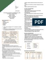 NCLEX-RN Cheat Sheet (Claudia Goncalves)