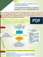 Planificación CNEB