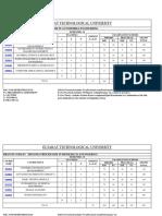 NEW_DIPLOMA_Sem2.pdf