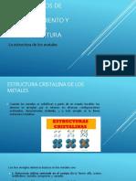 FUNDAMENTOS DE MATERIALES