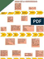 PERIODOS DE LA CIENCIA CONTABLE.pdf