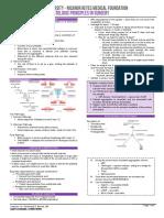 [Surgery 2A] 1.2 Hematologic Principles in Surgery (1)