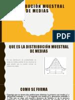 Distribución Muestral de Medias
