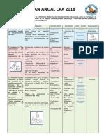 PLAN ANUAL CRA 2018.pdf