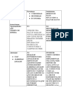 Factores Internos UBER.docx