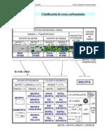 P5Clasificacion-carbonatos