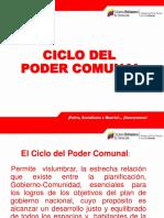 Presentacion Ciclo p. Comunal.