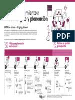 Infografia Dimension Direccionamiento Estrategico