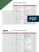 Listado.de.Centros.medicos Al 05.07.2019 v.1.0 Prensa (1)