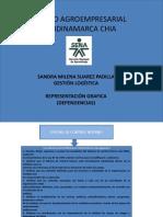 Diagrama Sandra