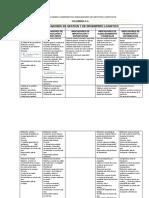 AA10 Evi 3 Cuadro Comparativo Indicadores de Gestión Logísticos (1)2