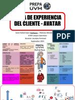 Mapa de Experiencia Del Cliente