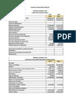 Diagnóstico Financiero Inicial EEFF