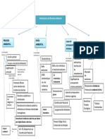 Ambiental API 4