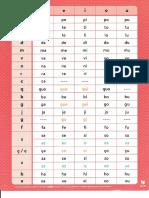 1º Ano _PLIM (Atividades Psicomotricidade, Consciencia Fonológica e Estimulação Cogntiva)